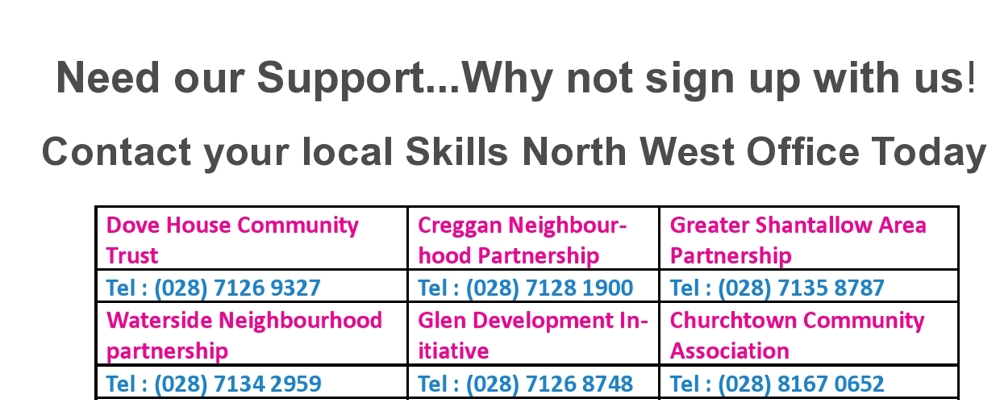 Skills North West Weekly Job listings for the District