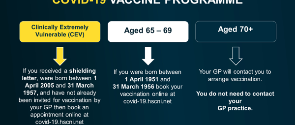 People aged 65-69 and Clinically Extremely Vulnerable individuals Can Now BOOK COVID 19 Vaccine